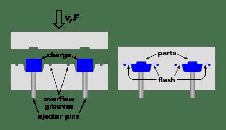 Compression_molding magnet