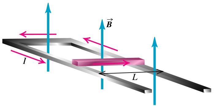 linear block motor magnet