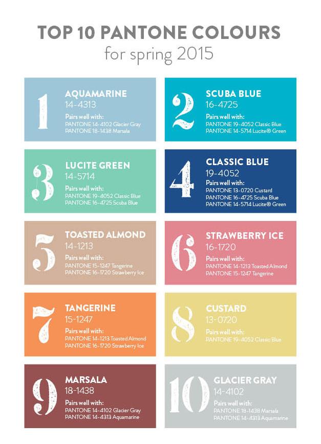 Pantone-Colours1