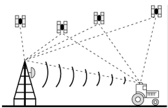 A human finger touch-sense controller