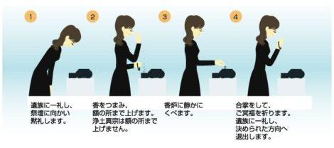 お焼香について-協榮式典-所沢市...