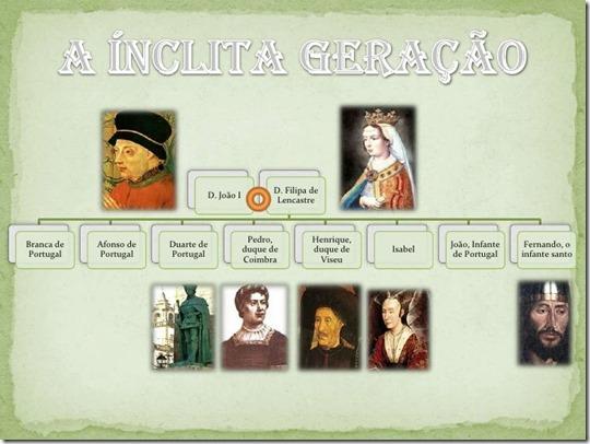 The illustrious generation inclita Geração children of John I and Phillipa of Lancaster