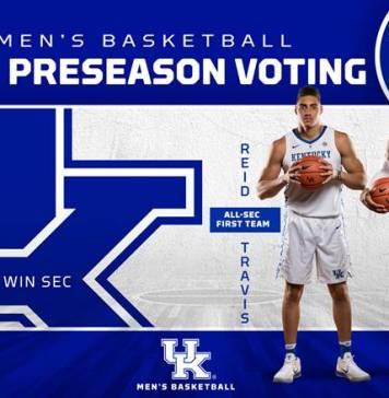 University of Kentucky Mens basketball 2018-19