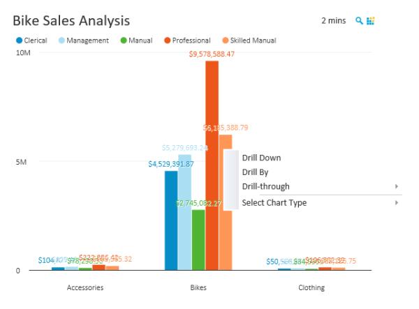 Embedded Analytics with HTML/Javascript