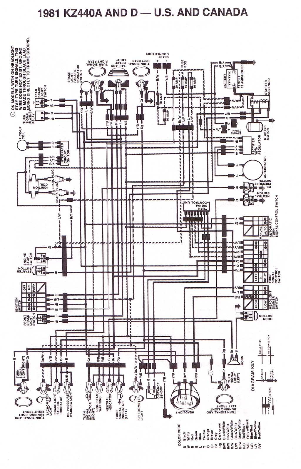 1980 kawasaki ltd 440 wiring diagram trusted wiring diagrams u2022 rh  caribbeanblues co 440 Case Tractor