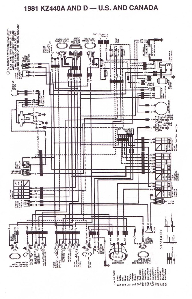 kz440 wiring diagram kz440 wiring diagrams cars