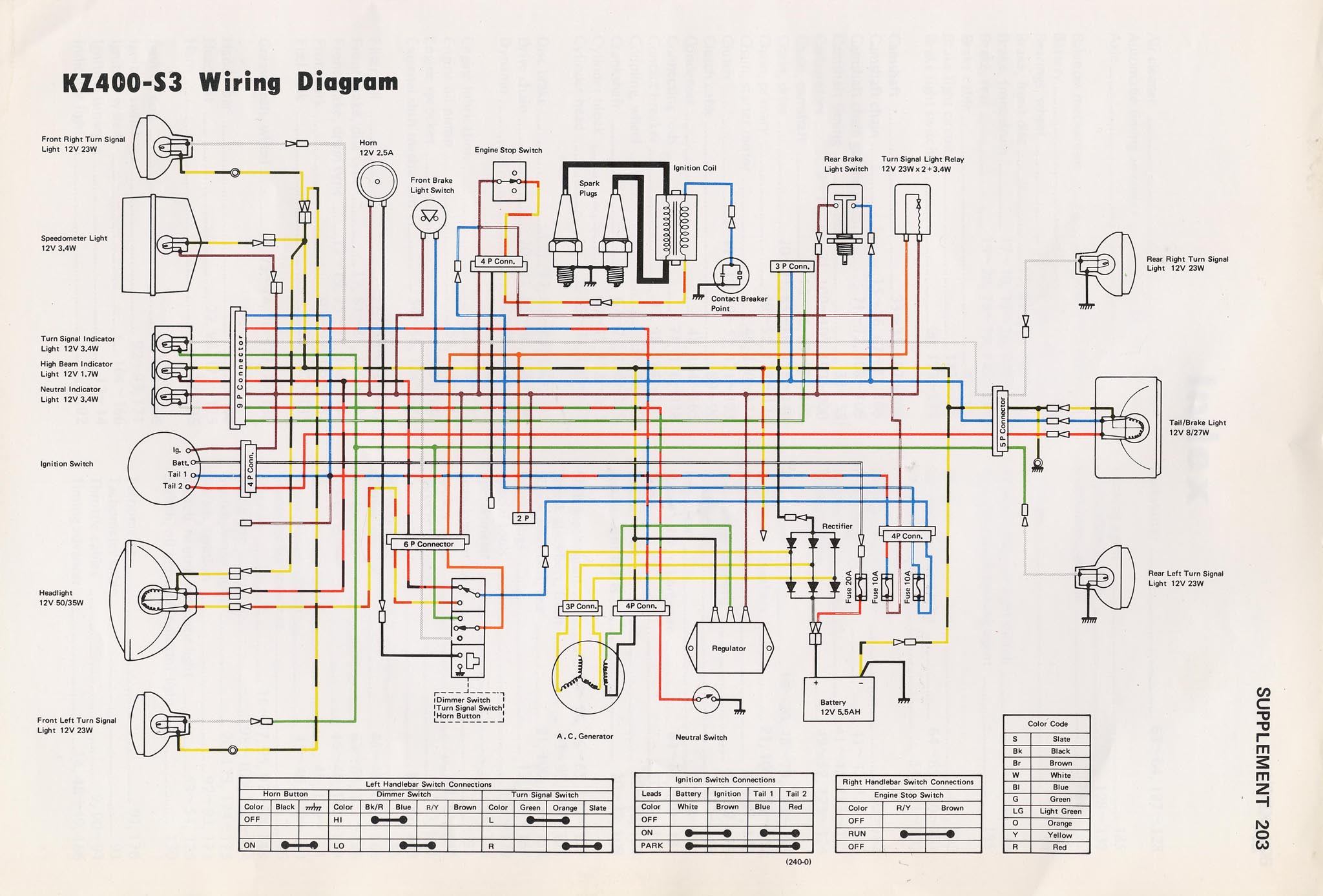 1981 Kz650 Wiring Diagram Schematic Diagrams 1977 Kawasaki Electrical 78 Specs