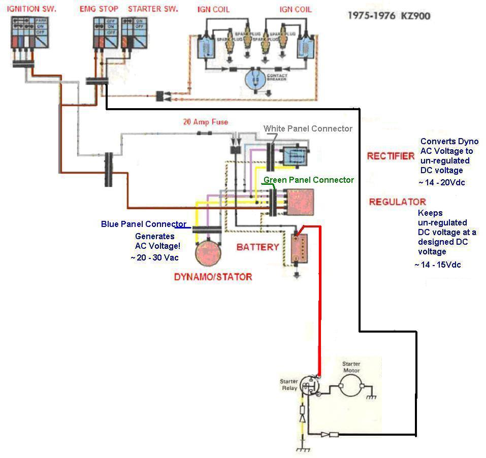 1977 Kz1000 Wiring Diagram - Wiring Diagram Article