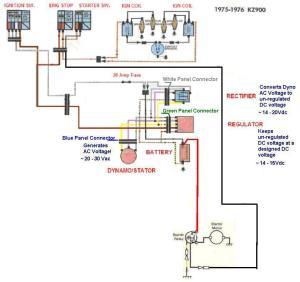 1977 kz1000 simple wiring diagram  KZRider Forum