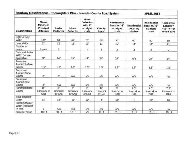 Roadway Classifications Table page 1 of 2