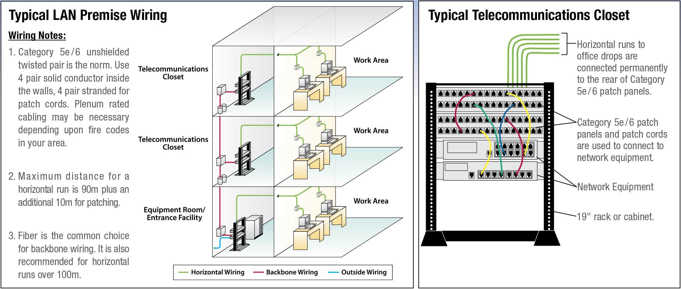 wiring diagram closet diagram free printable wiring diagrams