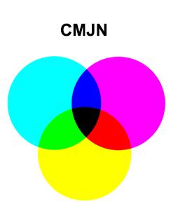 Le mélange des couleurs CMJN sur le blog La Retouche photo