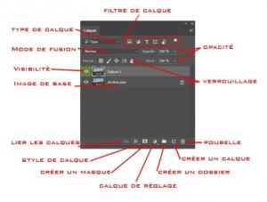 Photoshop cours 002_Fenêtre de calque_La retouche photo