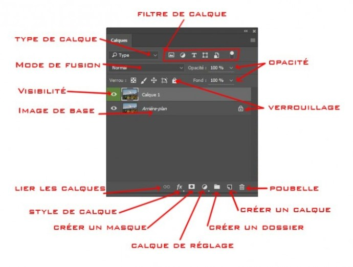 Photoshop cours 002 : Fenêtre de calque, sur le blog La retouche photo