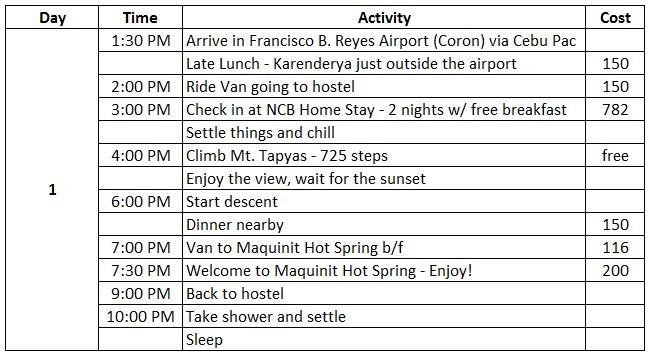 Coron Island Itinerary - Travel Guide