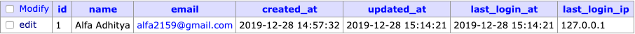 Menyimpan informasi login terakhir di Laravel