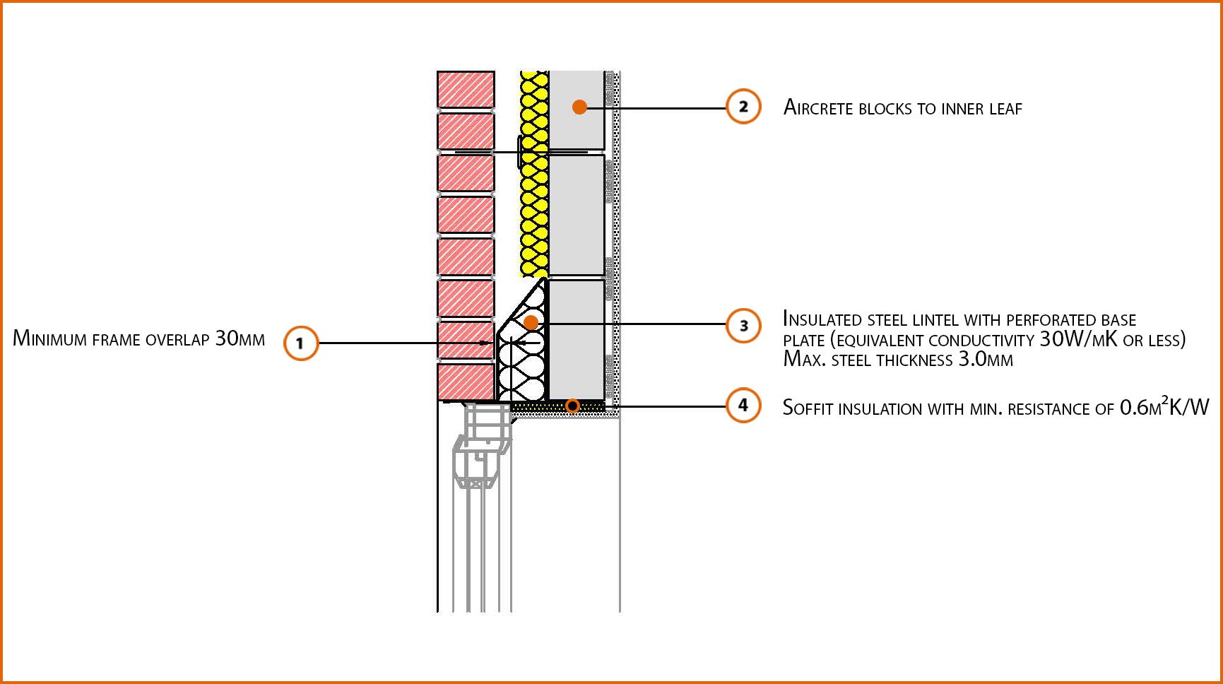 E1mcpf4 Steel Lintel Perforated Base Plate