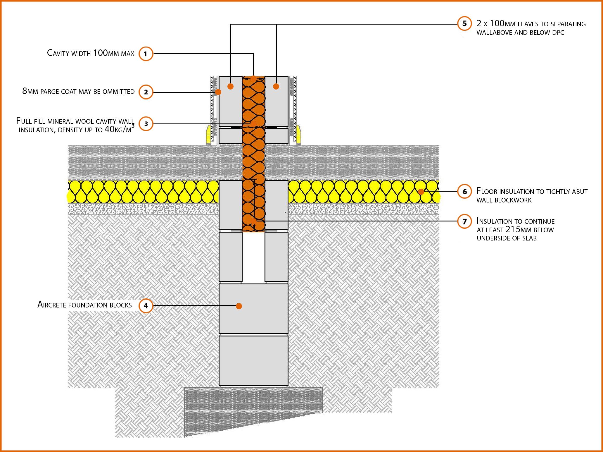 P1pcff3 Suspended Concrete Floor Insulation Below Slab