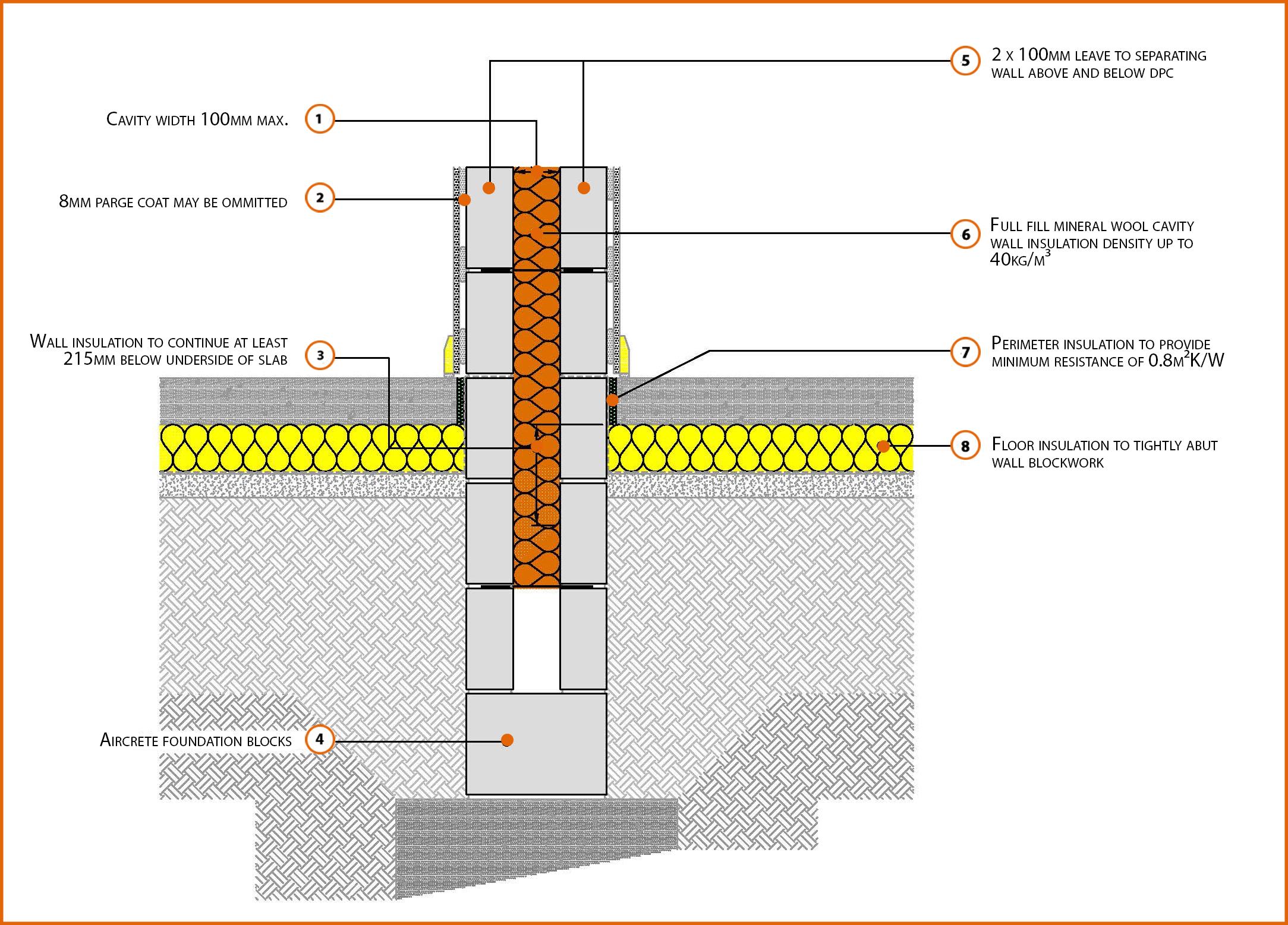 P1pcff6 In Situ Concrete Ground Bearing Floor Insulation