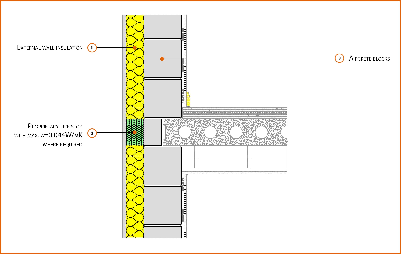 E7smew5 Precast Concrete Separating Floor Between