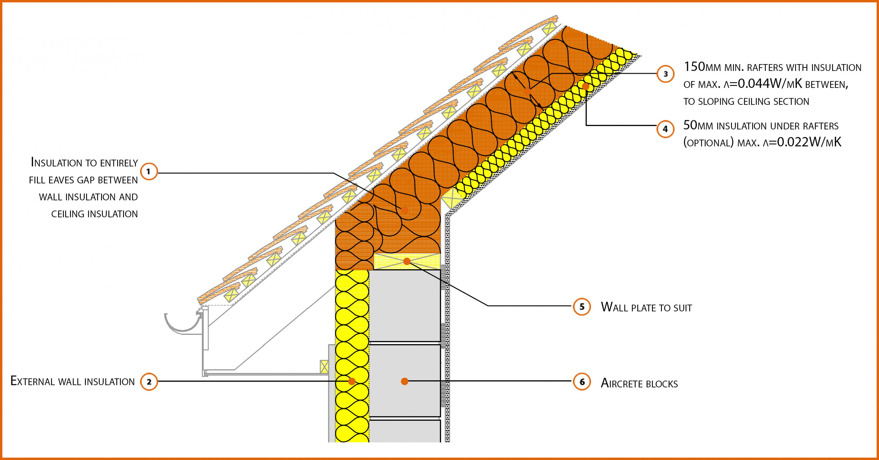 E11smew2 Pitched Roof Eaves Insulation At Rafter Level