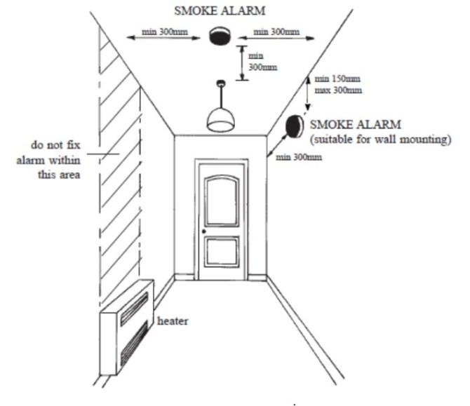 where to install smoke alarms and heat alarms  labc