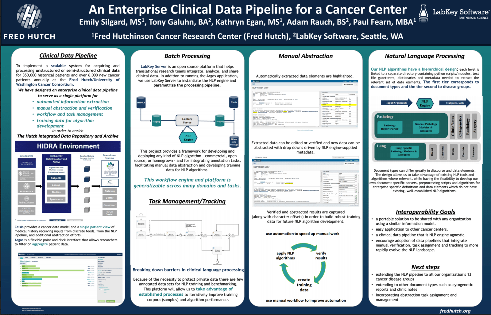 An Enterprise Clinical Data Pipeline for a Cancer Center