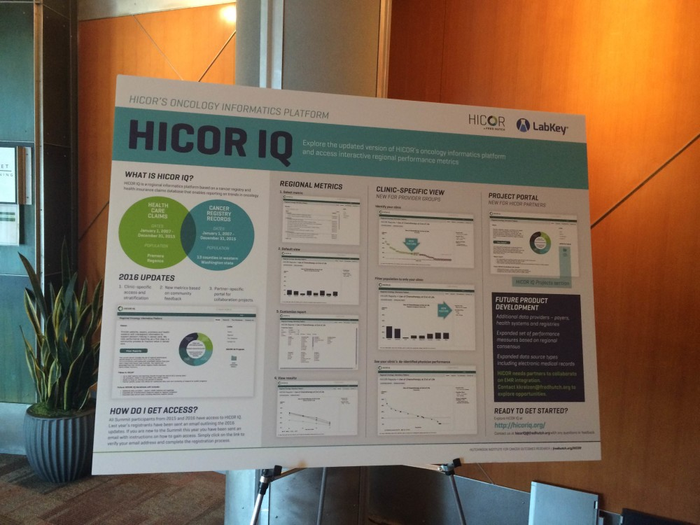 HICOR IQ: HICOR & LabKey