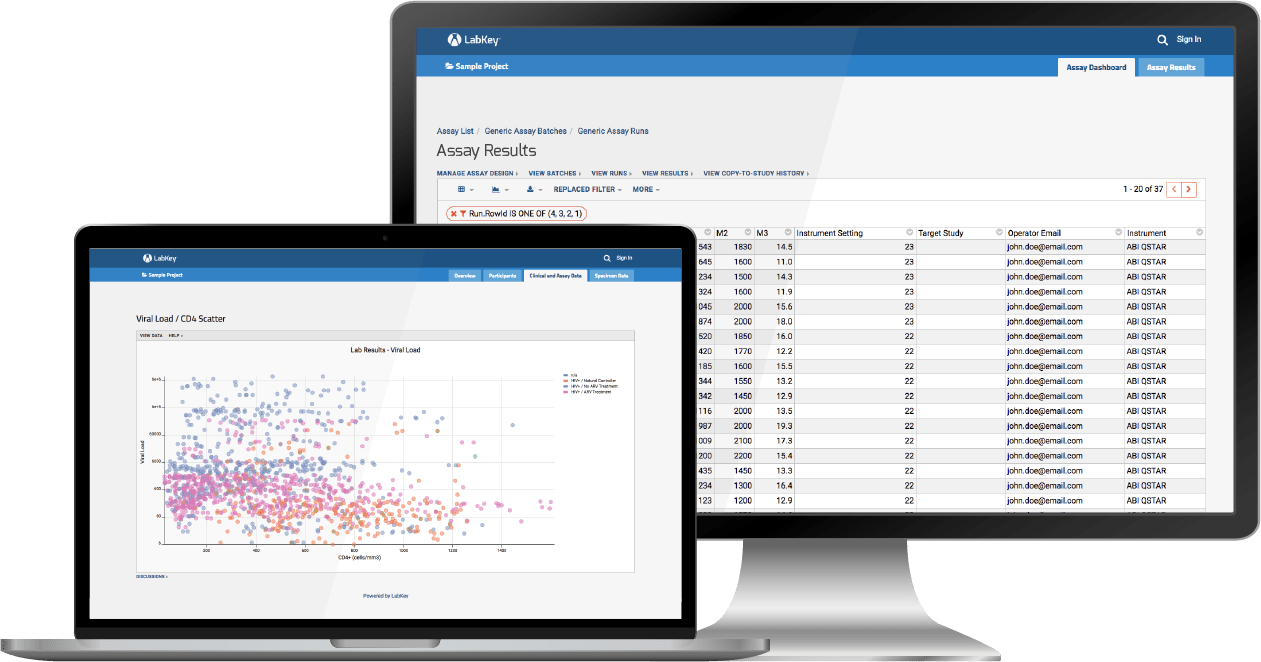 LabKey Server Laboratory Assay Data Integration Software for Pharma and Academic Research