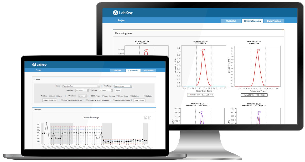 Targeted Mass Spectrometry Document Repository and QC Software
