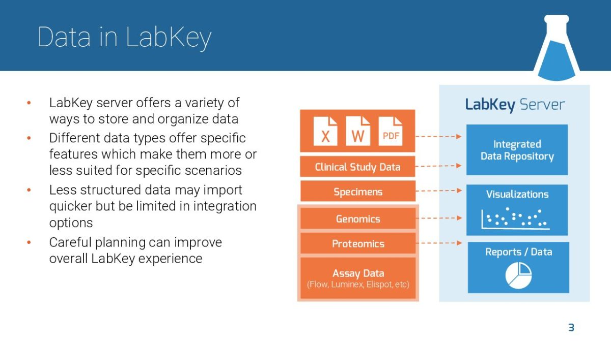 LabKey Data Models-LKEUC-04172018 3