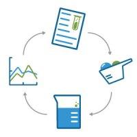 Data driven cell culture media optimization using LabKey Biologics software