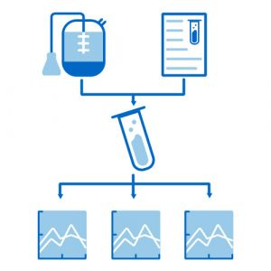 Using LabKey Biologics software tools to connect analytical data to sample details, cell culture media, and entity registration for protein therapeutic development.