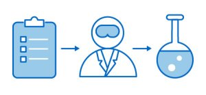 Workflow management software for bench science, managing laboratory workflows in LabKey Biologics
