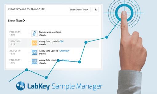 Lab Sample Tracking - Timeline