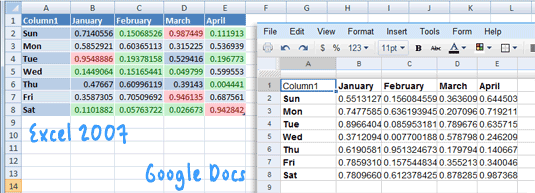 Now Upload Excel 2007 Files to Google Docs