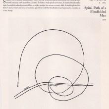 La spirale de l'homme aveuglé