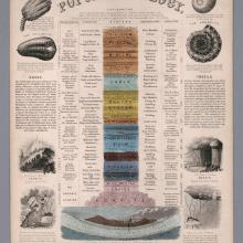 67 000 cartes historiques superbes, à télécharger en ultra haute résolution