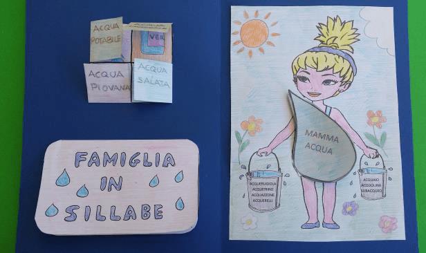 Lapbook for Maestra carmelina classe seconda