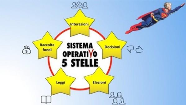 08luglio-_sistema_operativo_del_movimento_5_stelle_8299