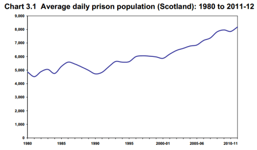 scottish prison pop 2