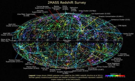 2mass galaxies