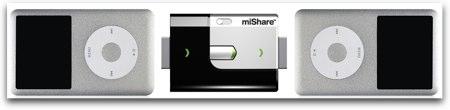 miShare, para compartir archivos entre dos iPod