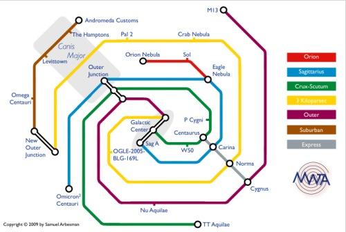 Mapa de metro para viajeros galácticos