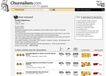 Churnalismo vs. periodismo