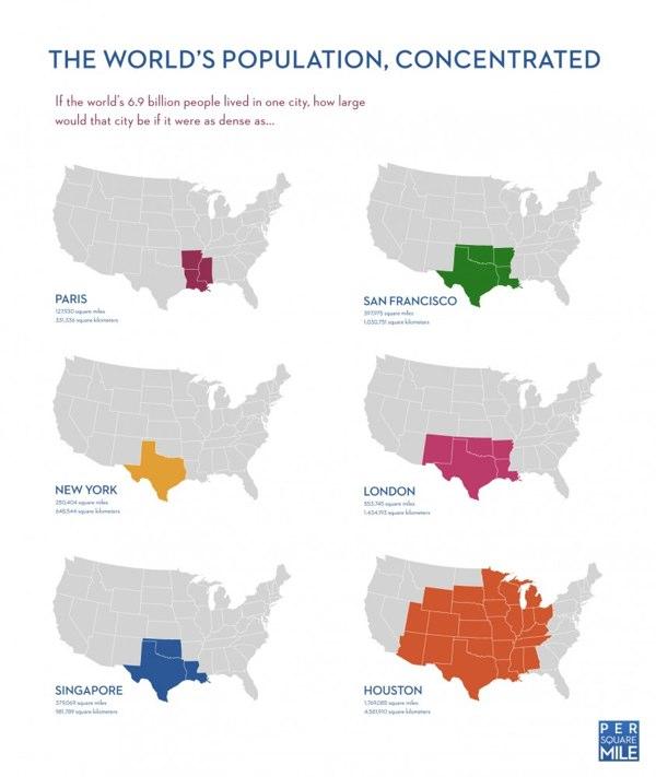 Si la población mundial viviera en una sola ciudad