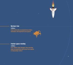 Cómo de grande es el Espacio?, animación interactiva de la BBC 2