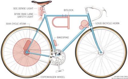 Gadgets para mejorar la seguridad de la bicicleta