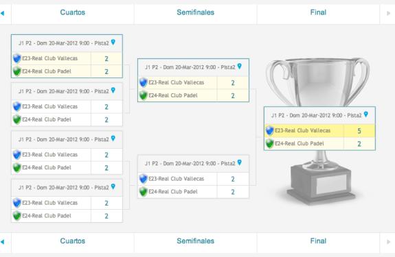 DoLeague, una aplicación web para organizar y gestionar campeonatos deportivos 2