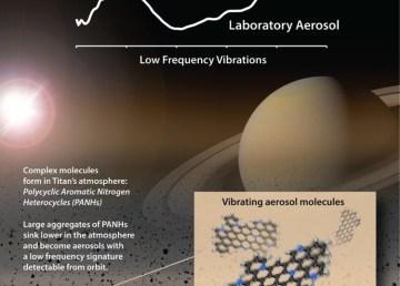 ¿A qué huelen los planetas y las lunas?, la NASA lo explica